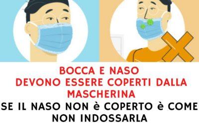 LA MASCHERINA VA INDOSSATA CORRETTAMENTE: NASO e BOCCA coperti!